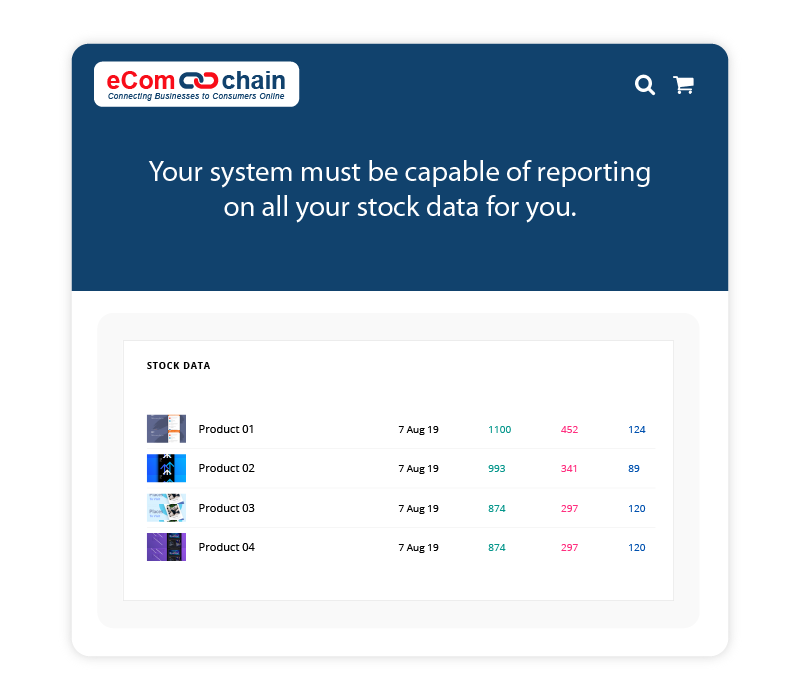 Product reports
